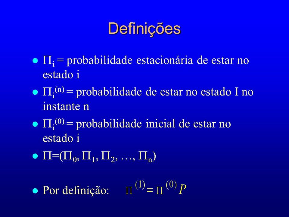 Definições l i = probabilidade estacionária de estar no estado i l i (n) = probabilidade de estar no estado I no instante n l i (0) = probabilidade in