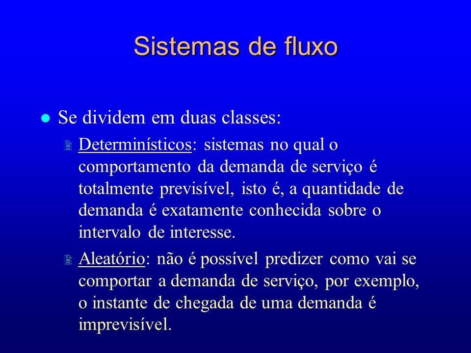 Sistemas de fluxo l Se dividem em duas classes: 2 Determinísticos: sistemas no qual o comportamento da demanda de serviço é totalmente previsível, ist