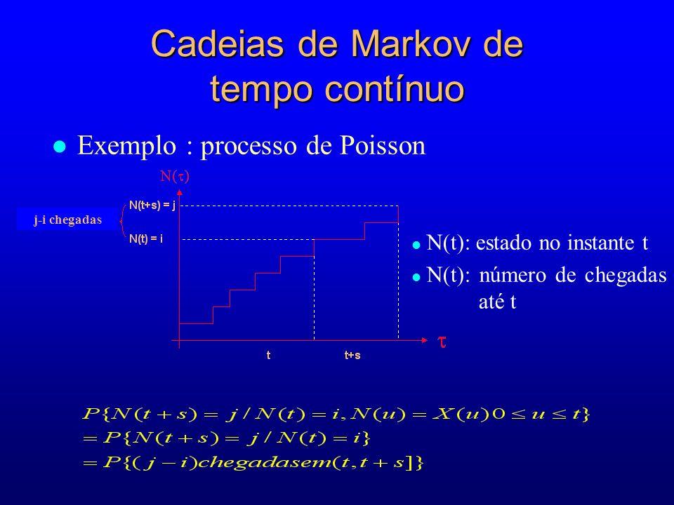 Cadeias de Markov de tempo contínuo l Exemplo : processo de Poisson l N(t): estado no instante t l N(t): número de chegadas até t j-i chegadas