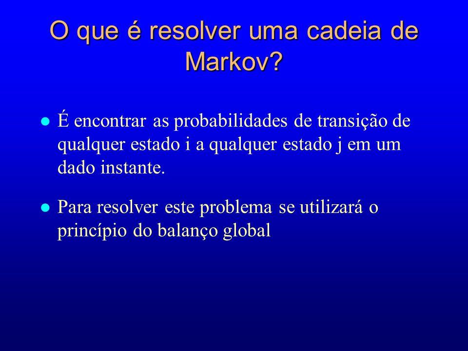 O que é resolver uma cadeia de Markov? l É encontrar as probabilidades de transição de qualquer estado i a qualquer estado j em um dado instante. l Pa