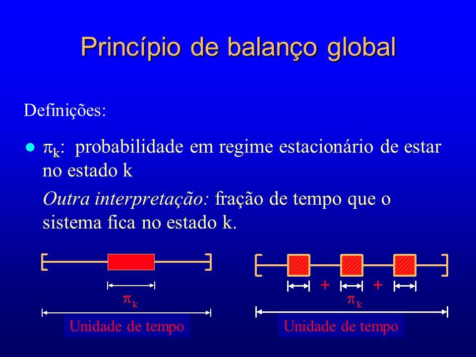 Princípio de balanço global k : probabilidade em regime estacionário de estar no estado k Outra interpretação: fração de tempo que o sistema fica no e