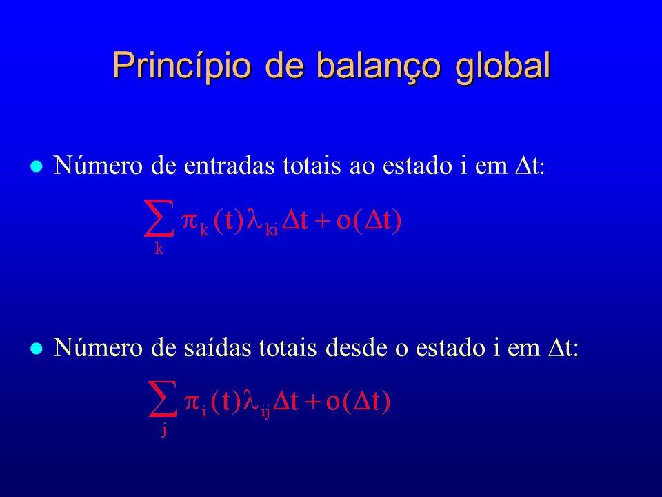 Princípio de balanço global Número de entradas totais ao estado i em t : Número de saídas totais desde o estado i em t: