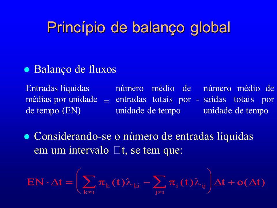 Princípio de balanço global l Balanço de fluxos Entradas líquidas médias por unidade de tempo (EN) número médio de entradas totais por unidade de temp