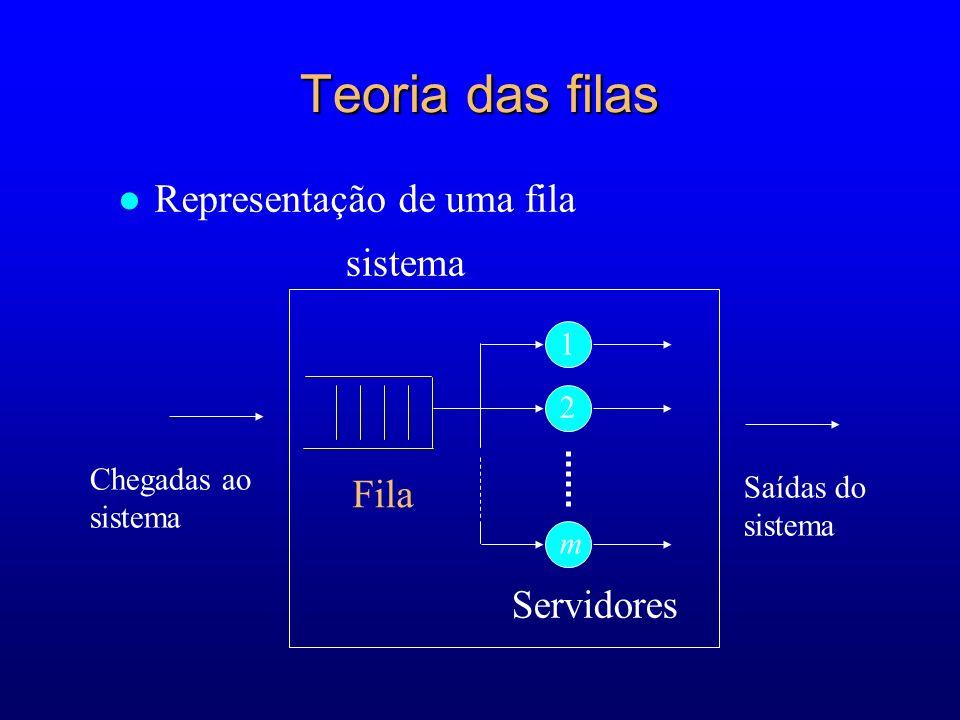 l Representação de uma fila 1 2 m Fila Servidores Chegadas ao sistema Saídas do sistema Teoria das filas