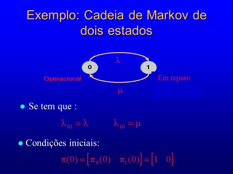 Exemplo: Cadeia de Markov de dois estados Se tem que : Condições iniciais: Em reparo