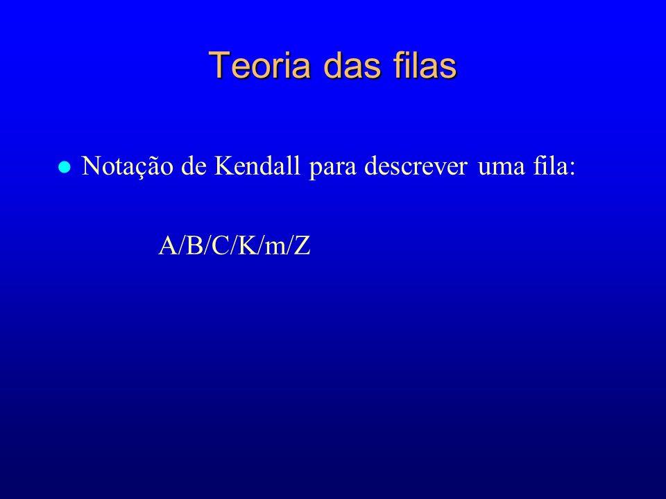 l Notação de Kendall para descrever uma fila: A/B/C/K/m/Z
