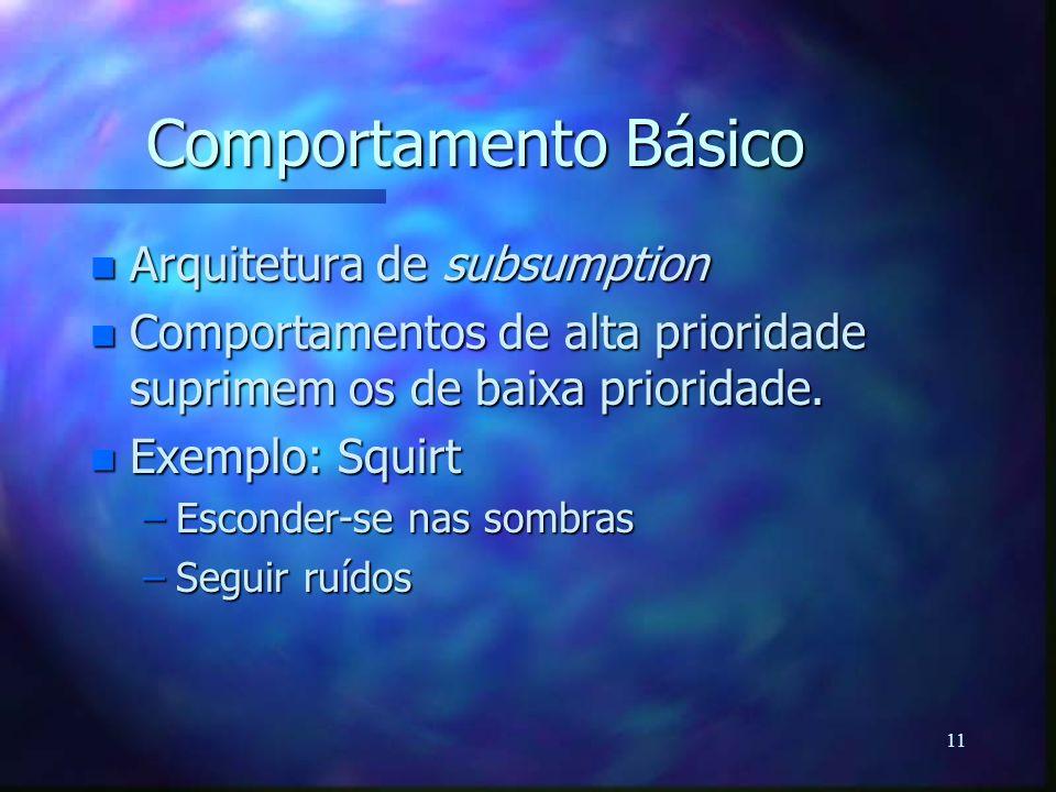 11 Comportamento Básico n Arquitetura de subsumption n Comportamentos de alta prioridade suprimem os de baixa prioridade. n Exemplo: Squirt –Esconder-