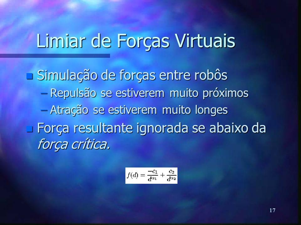 17 Limiar de Forças Virtuais n Simulação de forças entre robôs –Repulsão se estiverem muito próximos –Atração se estiverem muito longes n Força result