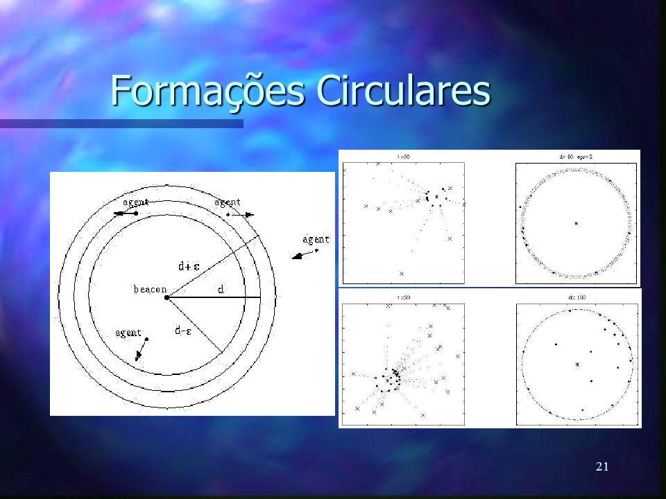 21 Formações Circulares