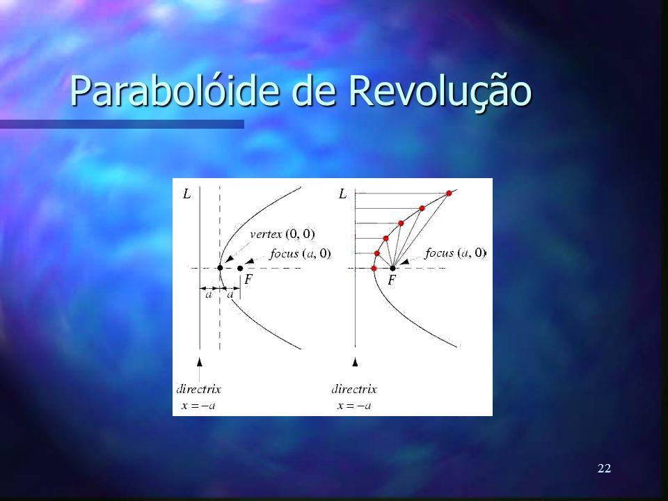 22 Parabolóide de Revolução