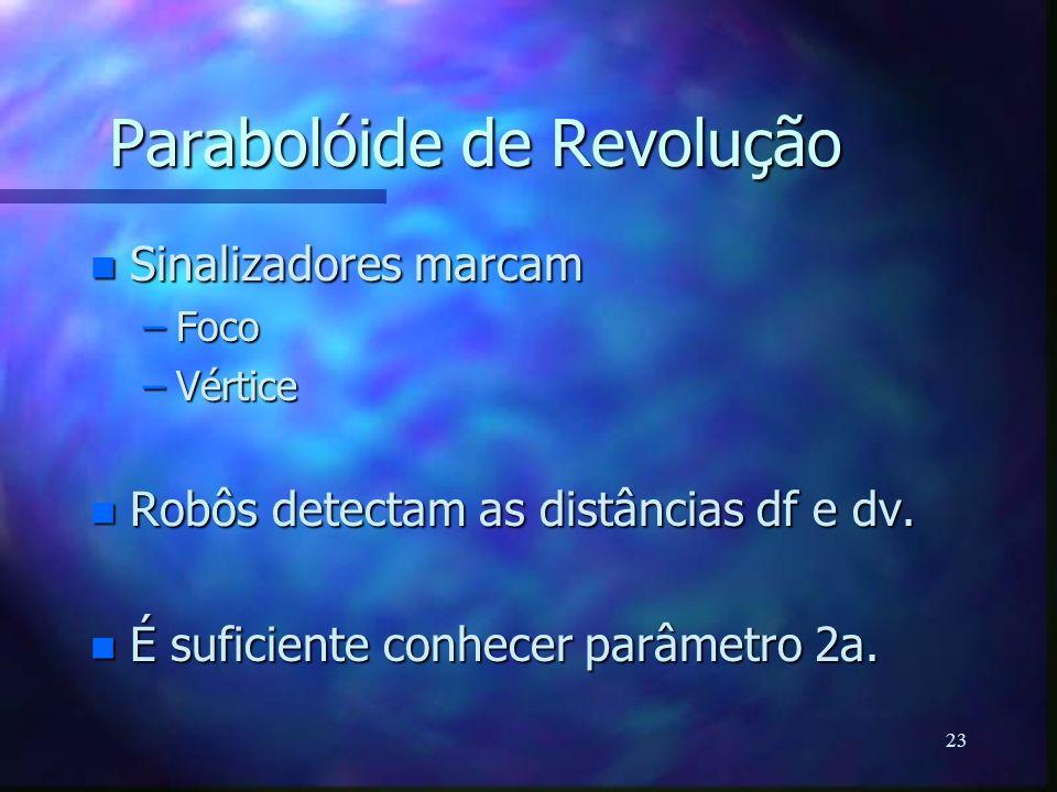 23 Parabolóide de Revolução n Sinalizadores marcam –Foco –Vértice n Robôs detectam as distâncias df e dv. n É suficiente conhecer parâmetro 2a.