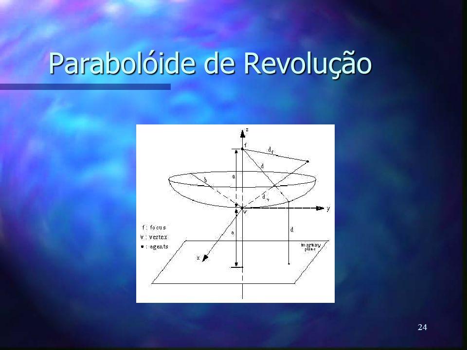 24 Parabolóide de Revolução