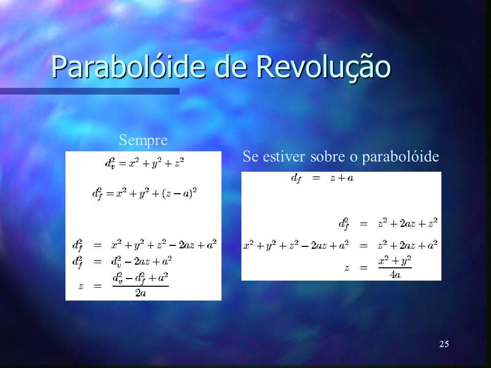 25 Parabolóide de Revolução Sempre Se estiver sobre o parabolóide