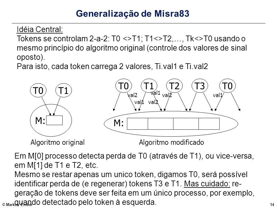 © Markus Endler14 Generalização de Misra83 Idéia Central: Tokens se controlam 2-a-2: T0 <>T1; T1<>T2,…, Tk<>T0 usando o mesmo princípio do algoritmo o