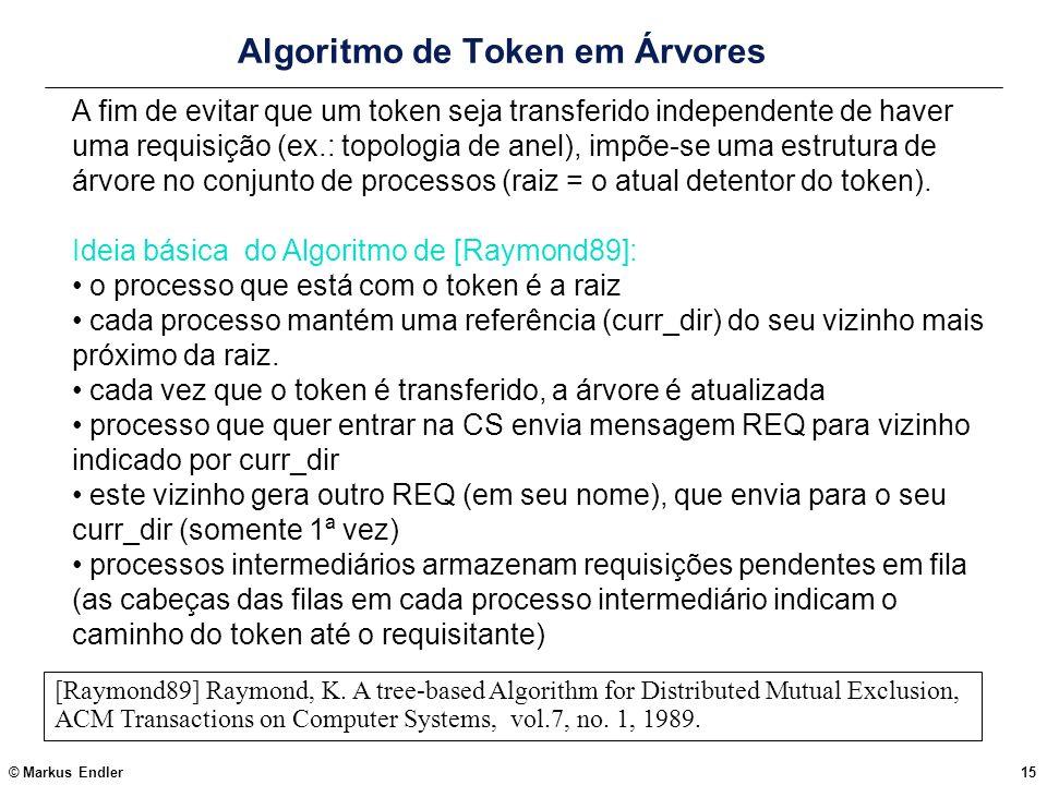 © Markus Endler15 Algoritmo de Token em Árvores A fim de evitar que um token seja transferido independente de haver uma requisição (ex.: topologia de