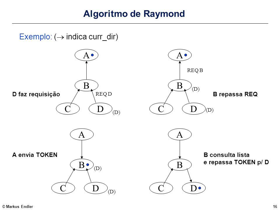 © Markus Endler16 Algoritmo de Raymond Exemplo: ( indica curr_dir) C B D A REQ D (D) D faz requisição C B D A B consulta lista e repassa TOKEN p/ D C