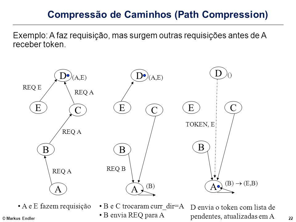© Markus Endler22 Compressão de Caminhos (Path Compression) Exemplo: A faz requisição, mas surgem outras requisições antes de A receber token. A B C D