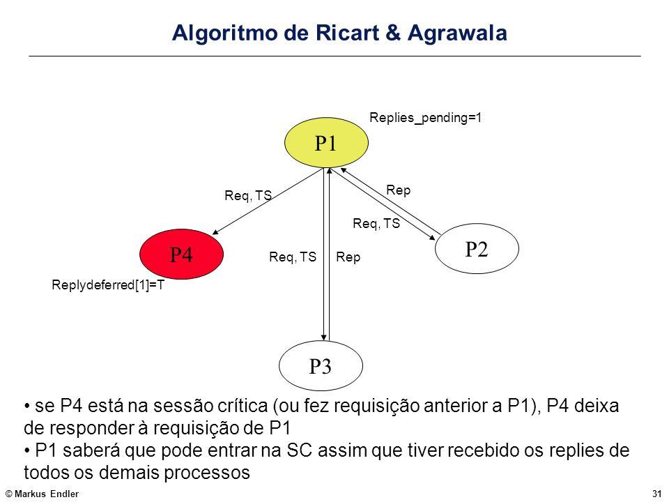© Markus Endler31 Algoritmo de Ricart & Agrawala P1 P4 P2 P3 Req, TSRep Req, TS Rep Replydeferred[1]=T Replies_pending=1 se P4 está na sessão crítica
