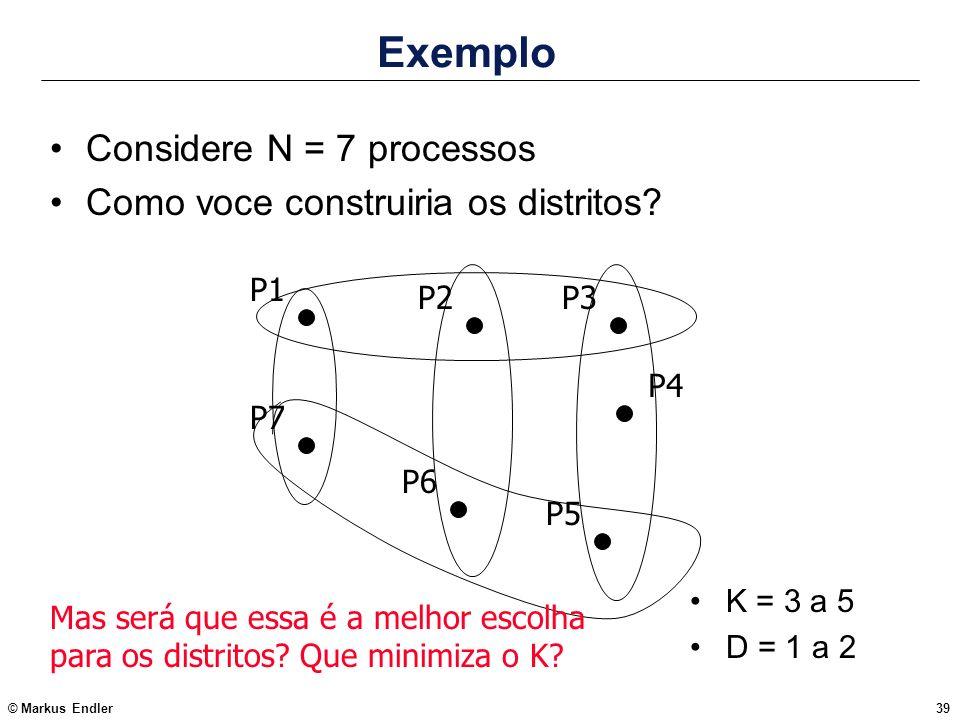 © Markus Endler39 Exemplo Considere N = 7 processos Como voce construiria os distritos? P1 P7 P4 P2 P6 P3 P5 K = 3 a 5 D = 1 a 2 Mas será que essa é a