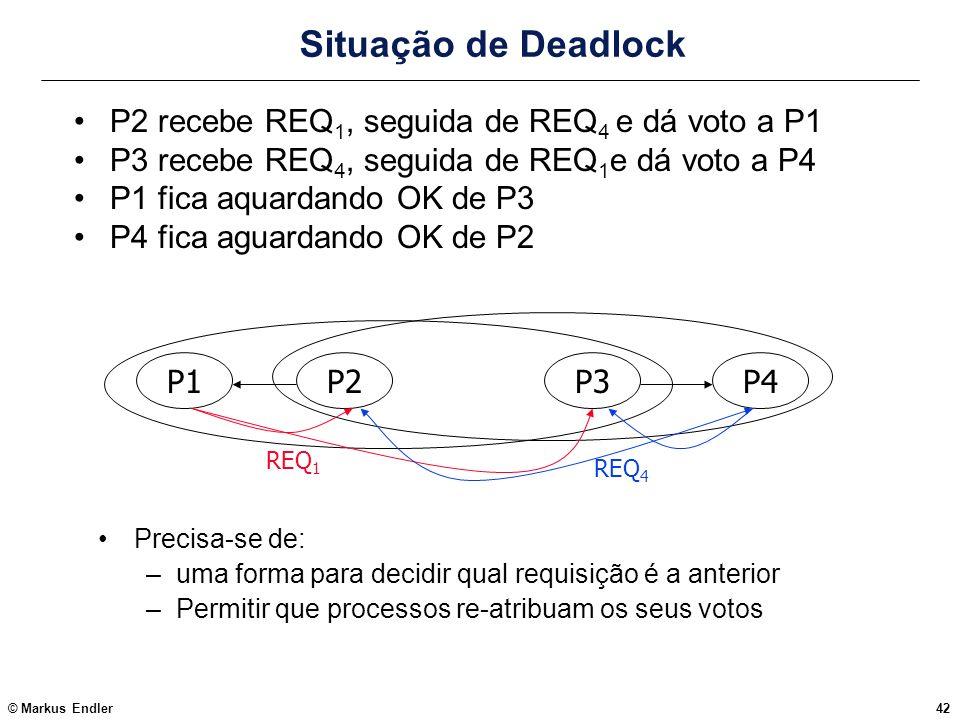 © Markus Endler42 Situação de Deadlock P2 recebe REQ 1, seguida de REQ 4 e dá voto a P1 P3 recebe REQ 4, seguida de REQ 1 e dá voto a P4 P1 fica aquar