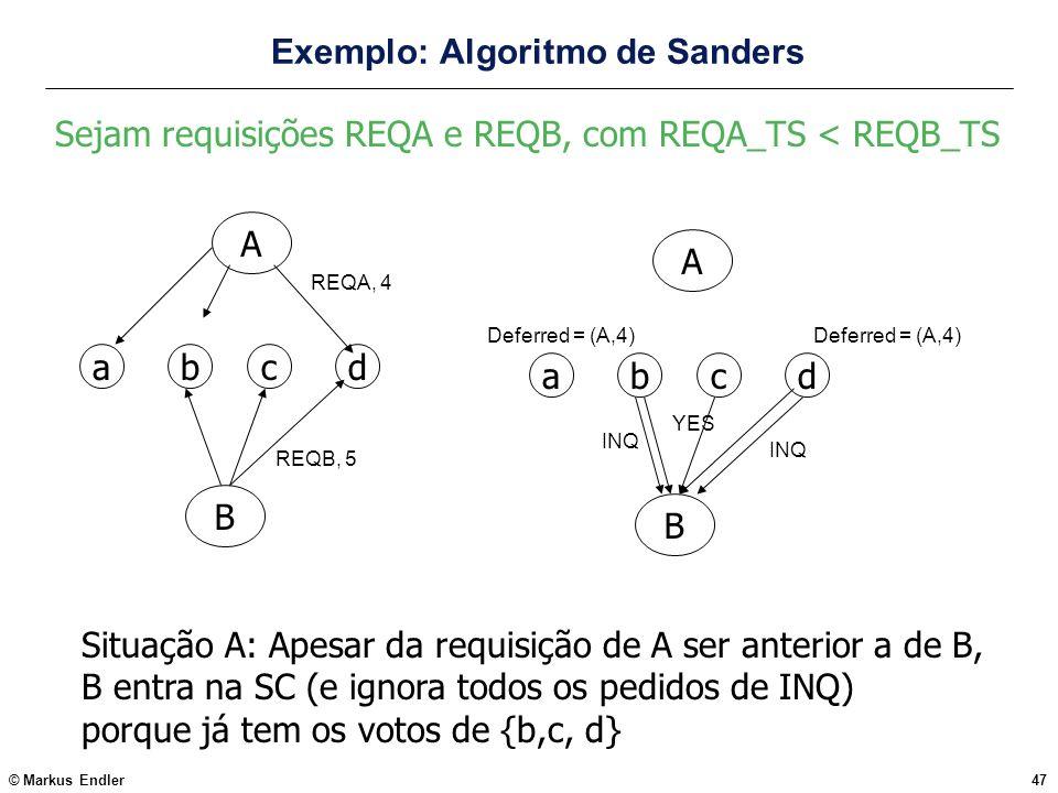 © Markus Endler47 Exemplo: Algoritmo de Sanders abcd A B REQB, 5 REQA, 4 abcd A B YES Deferred = (A,4) Situação A: Apesar da requisição de A ser anter