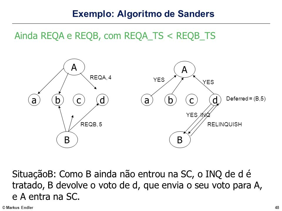 © Markus Endler48 Exemplo: Algoritmo de Sanders abcd A B REQB, 5 REQA, 4 abcd A B YES Deferred = (B,5) SituaçãoB: Como B ainda não entrou na SC, o INQ