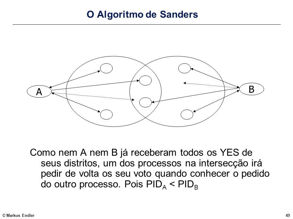 © Markus Endler49 O Algoritmo de Sanders Como nem A nem B já receberam todos os YES de seus distritos, um dos processos na intersecção irá pedir de vo