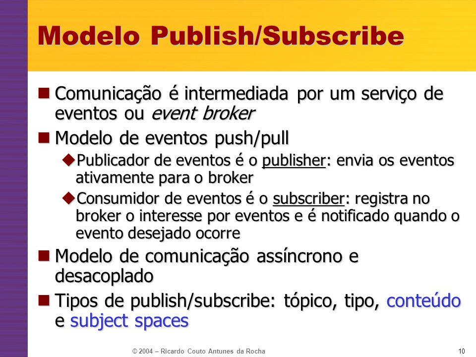 © 2004 – Ricardo Couto Antunes da Rocha10 Modelo Publish/Subscribe Comunicação é intermediada por um serviço de eventos ou event broker Comunicação é