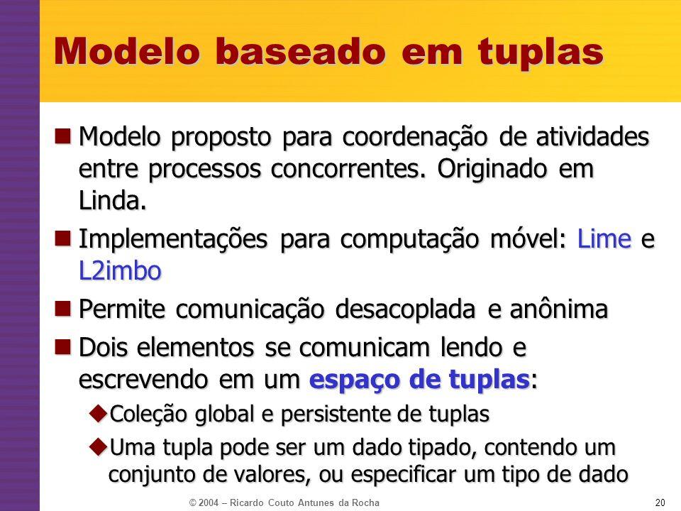 © 2004 – Ricardo Couto Antunes da Rocha20 Modelo baseado em tuplas Modelo proposto para coordenação de atividades entre processos concorrentes. Origin