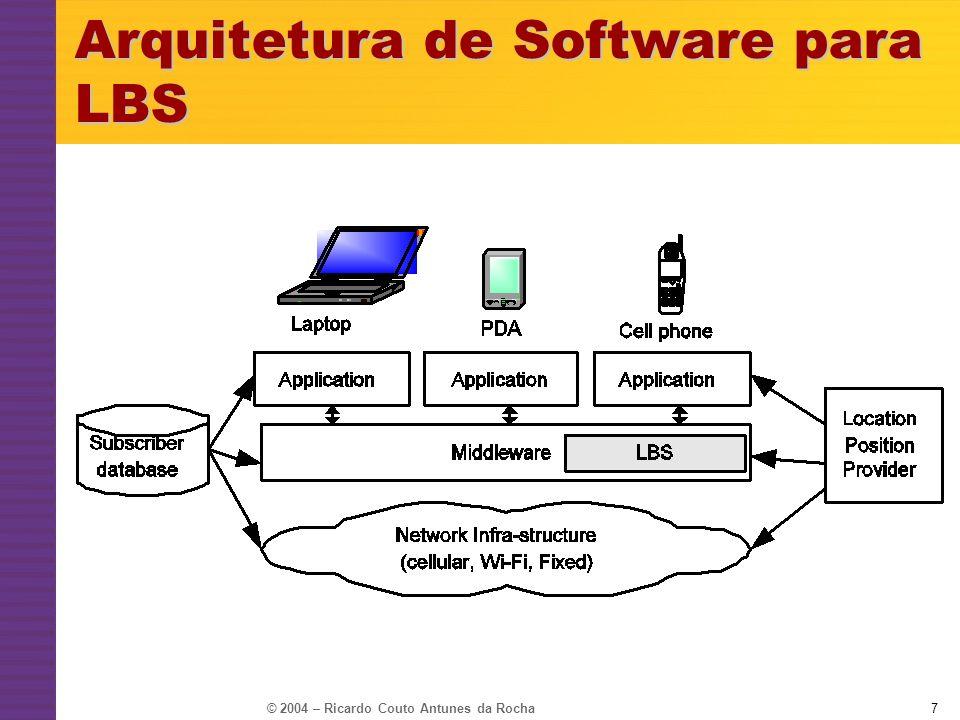 © 2004 – Ricardo Couto Antunes da Rocha7 Arquitetura de Software para LBS