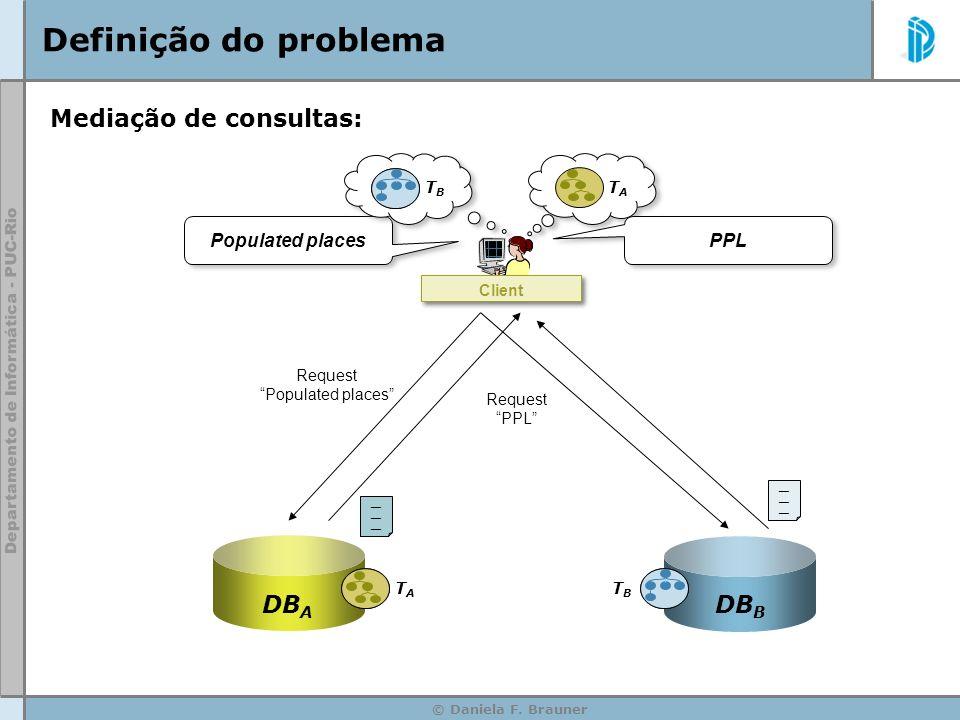 © Daniela F. Brauner Definição do problema TATA TBTB DB A DB B Populated places Client Request Populated places Request PPL __ __ __ TATA PPL TBTB Med