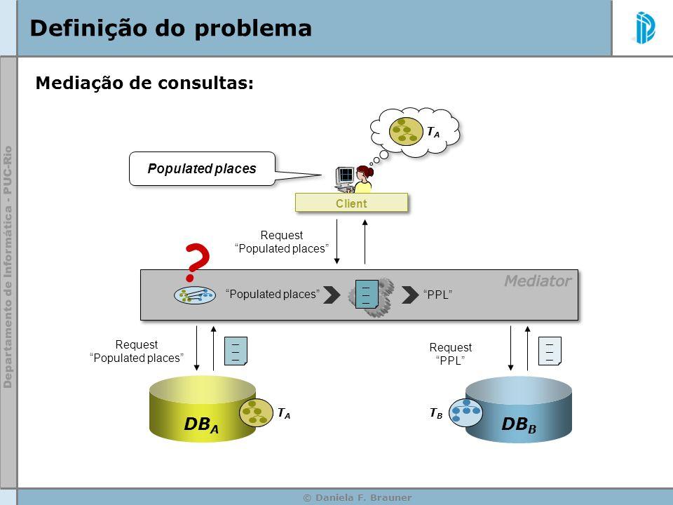 © Daniela F. Brauner Definição do problema TATA TBTB DB A DB B Populated places Client Request Populated places Request PPL Populated places PPL __ __