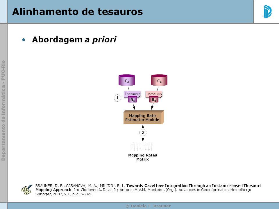 © Daniela F. Brauner Alinhamento de tesauros Abordagem a priori Mapping Rate Estimator Module 1 2 CACA CBCB Thesaurus RARA RBRB Mapping Rates Matrix B