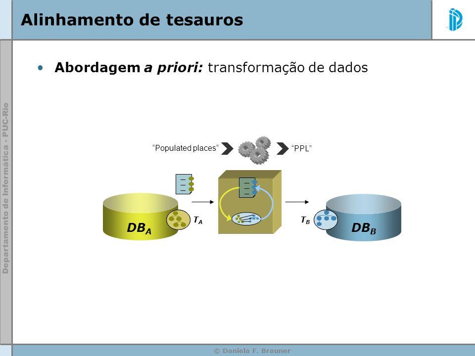 © Daniela F. Brauner Alinhamento de tesauros TATA TBTB DB A DB B __ __ __ Populated places PPL Abordagem a priori: transformação de dados