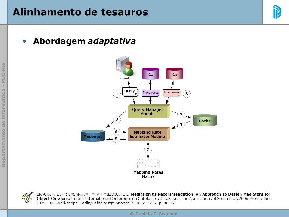 © Daniela F. Brauner Alinhamento de tesauros Abordagem adaptativa Query Manager Module Cache Mappings Mapping Rate Estimator Module Mapping Rates Matr