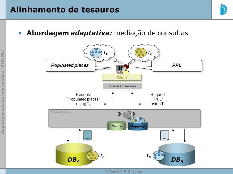 © Daniela F. Brauner CacheMappings Alinhamento de tesauros TATA TBTB DB A DB B Populated places Client Request Populated places using T A Request PPL