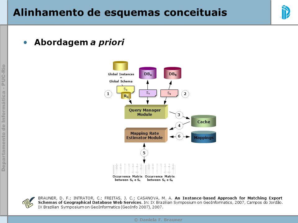 © Daniela F. Brauner Alinhamento de esquemas conceituais Abordagem a priori Query Manager Module Cache Mappings Mapping Rate Estimator Module Occurren