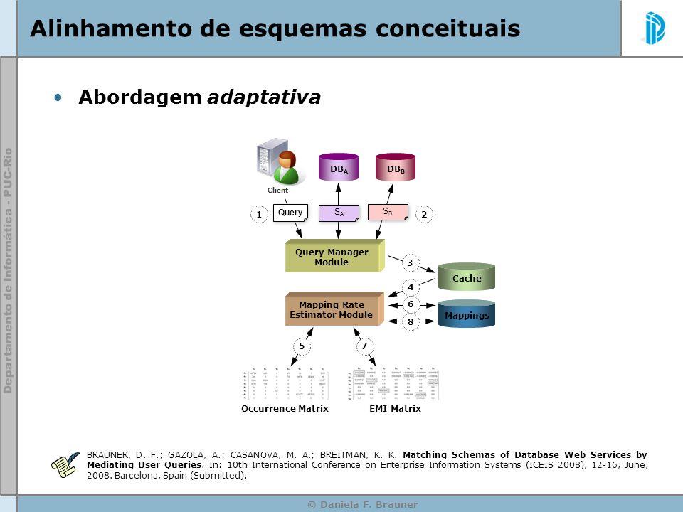 © Daniela F. Brauner Alinhamento de esquemas conceituais Abordagem adaptativa Query Manager Module Cache Mappings Mapping Rate Estimator Module Occurr