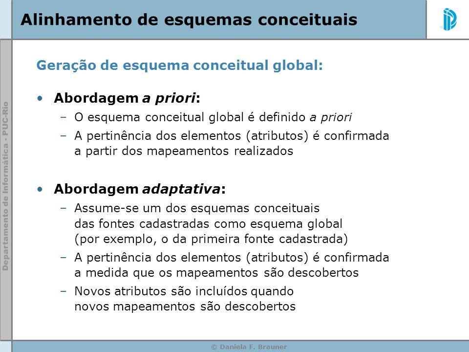 © Daniela F. Brauner Alinhamento de esquemas conceituais Geração de esquema conceitual global: Abordagem a priori: –O esquema conceitual global é defi
