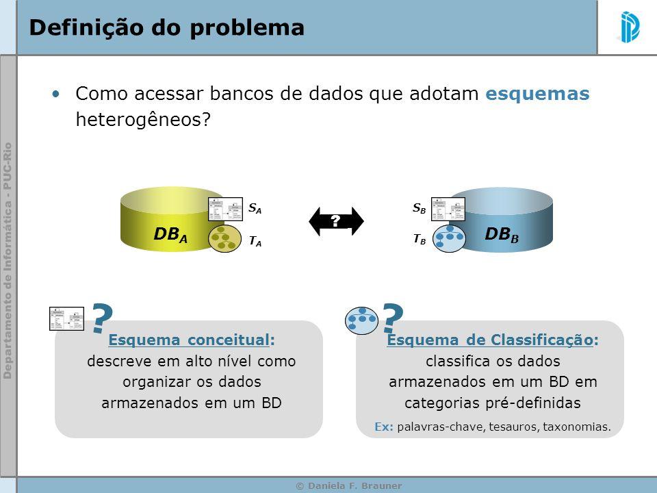 © Daniela F. Brauner Definição do problema Como acessar bancos de dados que adotam esquemas heterogêneos? SASA TBTB DB A DB B ? Esquema conceitual: de