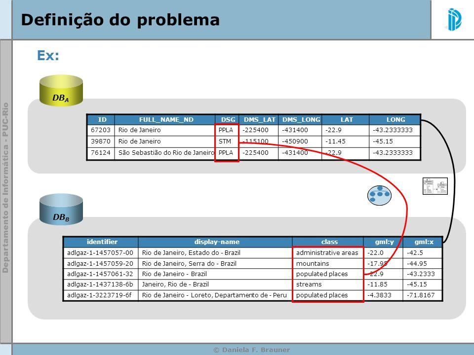 © Daniela F. Brauner Definição do problema Ex: IDFULL_NAME_NDDSGDMS_LATDMS_LONGLATLONG 67203Rio de JaneiroPPLA-225400-431400-22.9-43.2333333 39870Rio