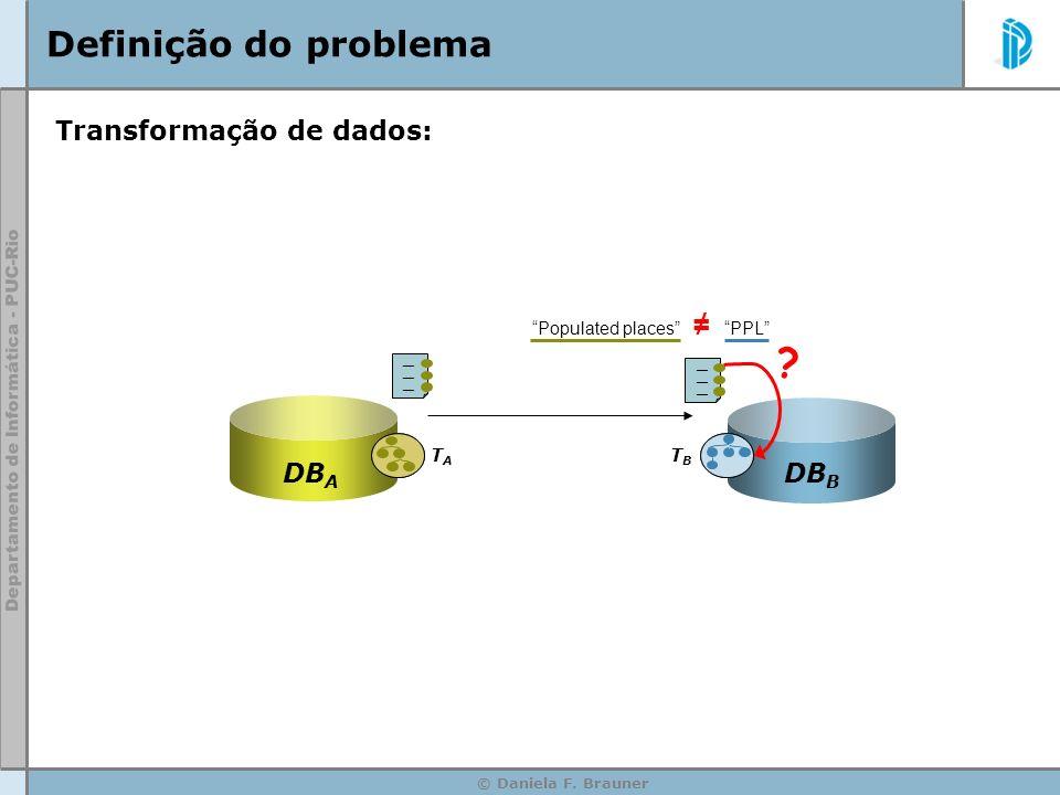 © Daniela F. Brauner Definição do problema TATA TBTB DB A DB B Transformação de dados: __ __ __ ? Populated places PPL