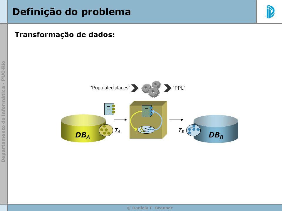 © Daniela F. Brauner Definição do problema TATA TBTB DB A DB B __ __ __ Populated places PPL Transformação de dados: