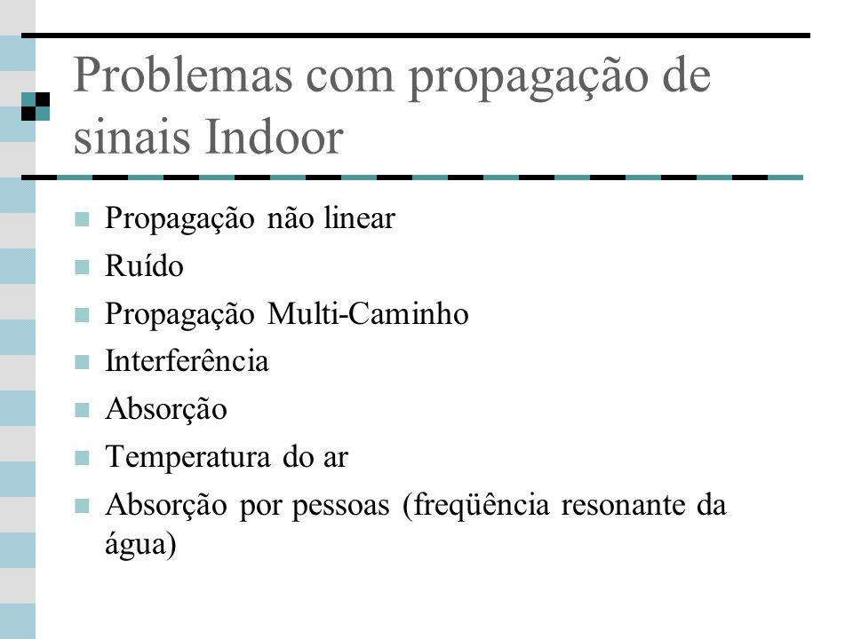 Problemas com propagação de sinais Indoor Propagação não linear Ruído Propagação Multi-Caminho Interferência Absorção Temperatura do ar Absorção por p