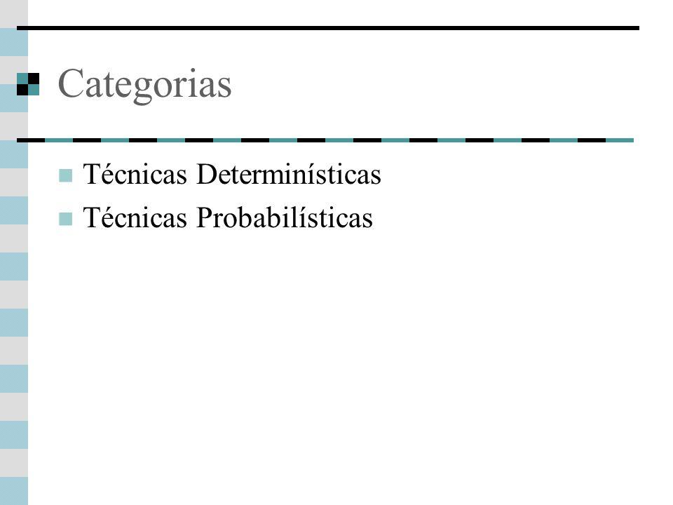 Categorias Técnicas Determinísticas Técnicas Probabilísticas