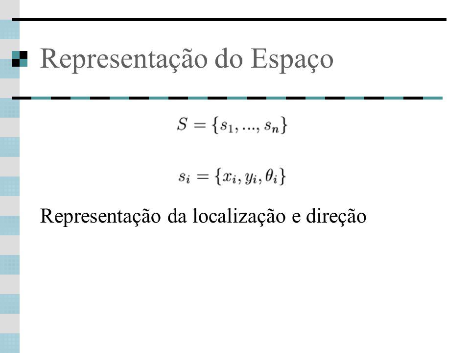 Representação do Espaço Representação da localização e direção