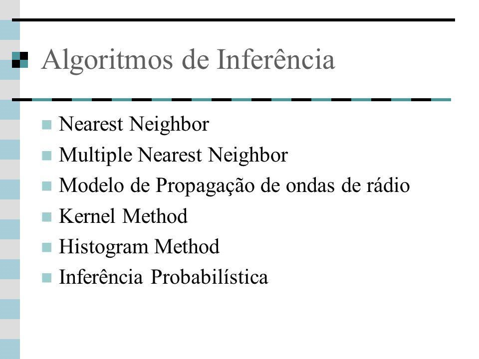 Algoritmos de Inferência Nearest Neighbor Multiple Nearest Neighbor Modelo de Propagação de ondas de rádio Kernel Method Histogram Method Inferência P