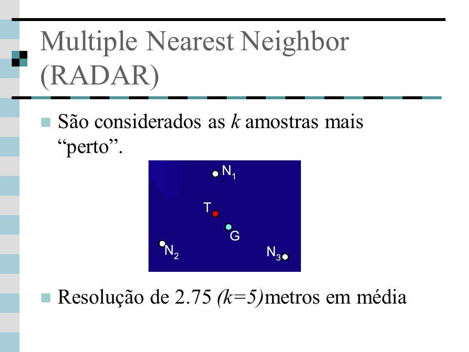Multiple Nearest Neighbor (RADAR) São considerados as k amostras mais perto. Resolução de 2.75 (k=5)metros em média