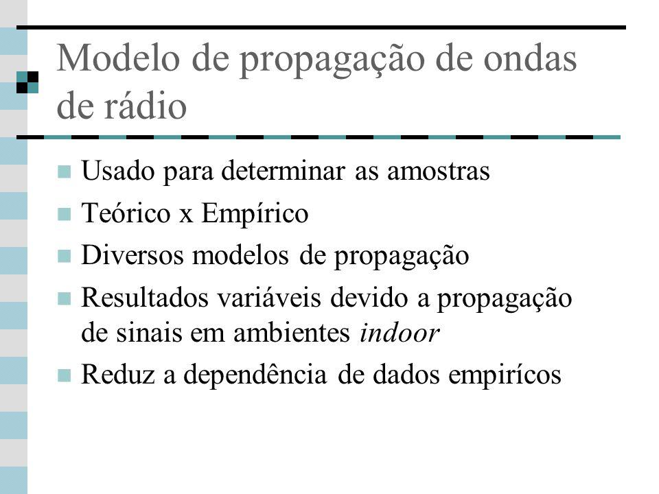 Modelo de propagação de ondas de rádio Usado para determinar as amostras Teórico x Empírico Diversos modelos de propagação Resultados variáveis devido a propagação de sinais em ambientes indoor Reduz a dependência de dados empirícos