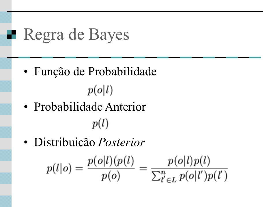 Regra de Bayes Função de Probabilidade Probabilidade Anterior Distribuição Posterior